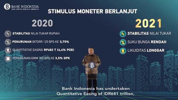 Bank Indonesia Optimis Pemulihan Ekonomi Nasional Di Tahun 2021 Bisa Terwujud (2)