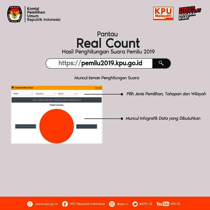 Koropak.co.id - Banyak Serangan Ke Situs KPU Setiap Hari (2)