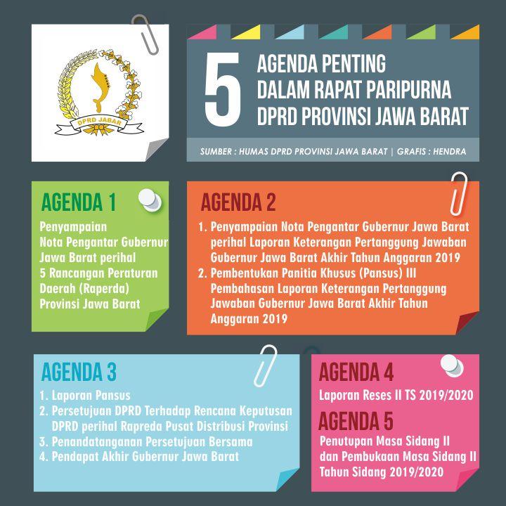 Koropak.co.id - Di Tengah Wabah Corona, Ini Agenda Rapat Paripurna DPRD Provinsi Jawa Barat Tahun 2020
