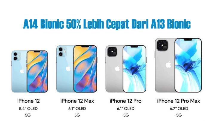 Koropak.co.id - Kupas iPhone 12 Pro dan Pro Max, Dua Chipset Terbaik Apple Saat ini (2)