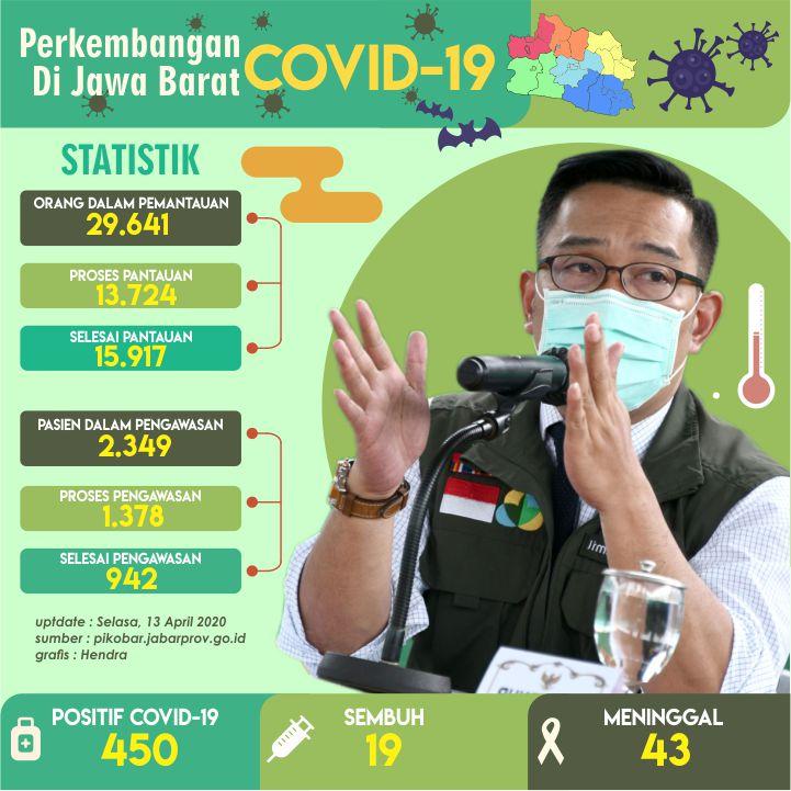 Koropak.co.id - PSBB di 5 Wilayah Penyangga Ibukota Akan Mulai Berlaku 15 April 2020 (2)
