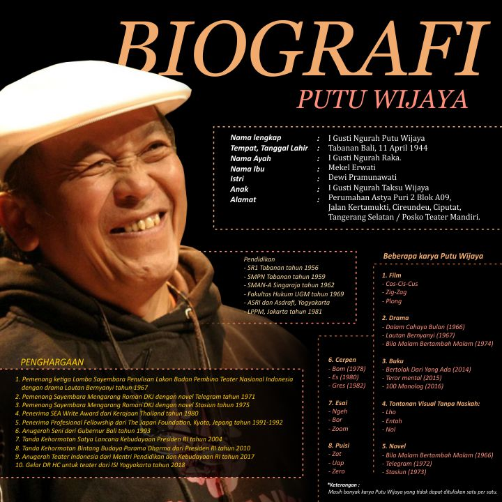 Koropak.co.id - Putu Wijaya, Sang Legenda Teater Tanah Air (3)