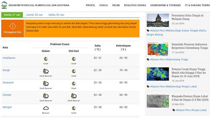Koropak.co.id - Suhu Dingin Dirasakan di Beberapa Daerah di Indonesia (4)