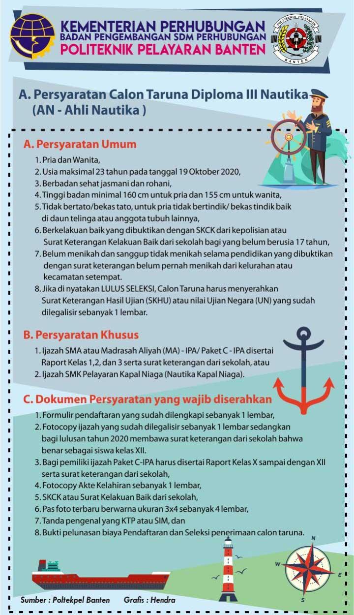 Koropak.co.id - Syarat Khusus SIPENCATAR Poltekpel Banten D-III Studi Nautika