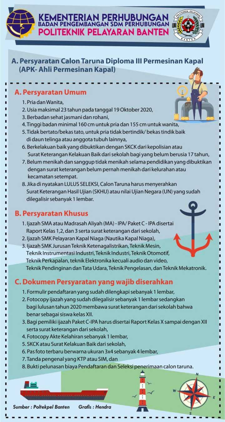 Koropak.co.id - Syarat Khusus SIPENCATAR Program D-III Permesinan Kapal