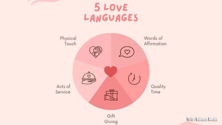 Ingin Hubungan Harmonis? Terapkan 5 Bahasa Cinta Untuk Pasanganmu